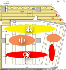 ホットヨガ熱分布図